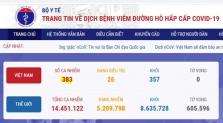 베트남 7/19일 오후 확진자 1건 추가로 총 383건으로 증가.., 해외 유입 사례