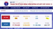 베트남 8/1일 오후 확진자 28건 추가로 586건으로 증가.., 지역 26건, 해외 2건