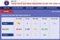 하노이, 확진자 2명 추가 총 56명으로 증가.., 각각 독일/영국인