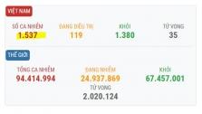 베트남 1/16일 오후 확진자 1건 추가로 총 1,537건으로 증가.., 해외 입국자