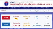 베트남 8/2일 아침 확진자 4건 추가로 총 590건으로 증가.., 지역 2, 해외2