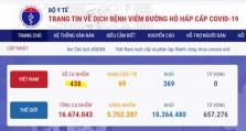 베트남 7/28일 오후 7건 추가로 총 438건으로 증가.., 지역사회 감염 사례
