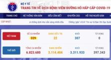 베트남 확진자 1건 추가로 총 329건.., 해외 유입 사례