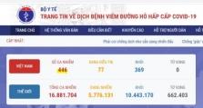 베트남 7/29일 오전 확진자 8건 추가로 총 446건으로 증가.., 지역사회 감염 사례