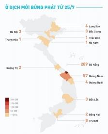 베트남, 7/25일 이후 지역별 확진자 분포 현황