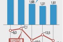 LG, 스마트폰 생산 라인 9월까지 베트남 이전