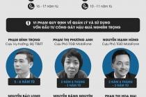 베트남 떠들썩하게 만든 부패 공무원들.., 뇌물 대납하고 형량 조정 호소