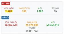 베트남 1/19일 오후 확진자 1건 추가로 총 1,540건으로 증가.., 해외 입국자