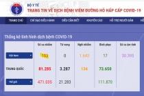 베트남 확진자 총 153건으로 증가, 5건 모두 해외 유입 추정
